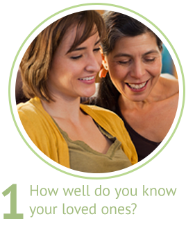 How well do you know your loved ones?