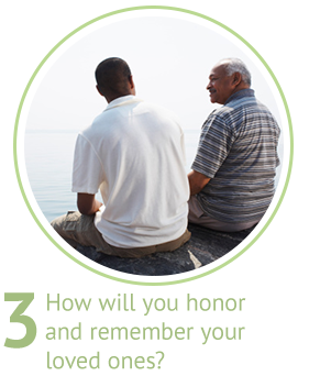 How will you honor and remember your loved ones?